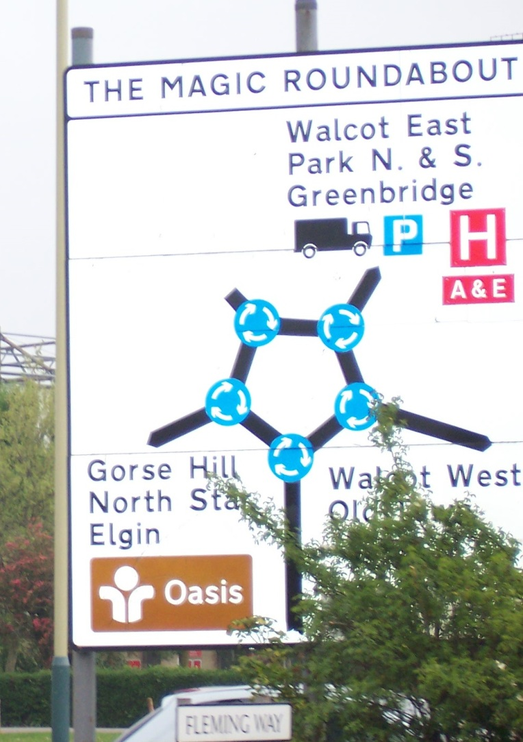 Road signs from England the magic roundabout
